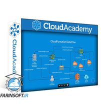 دانلود Cloud Academy AWS certified DevOps Engineer Professional certification