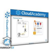 دانلود Cloud Academy Learning Path Solutions Architect Associate for AWS