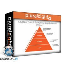 دانلود PluralSight Information Security Manager: Information Security Governance