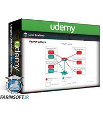 Udemy Deploy and Manage OpenStack on Ubuntu – Newton