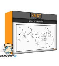 دانلود PacktPub Advanced Functional Data Structures and Algorithms