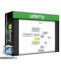 دانلود Udemy Java EE Made Easy – Patterns, Architecture and Frameworks
