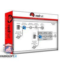 دانلود RedHat Training Development Considerations for Containerized Applications