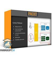 دانلود PacktPub Advanced Continuous Delivery Pipeline