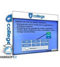 دانلود آموزش iCollege CompTIA Cloud+