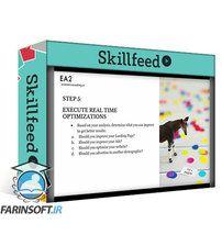 دانلود Skillshare Paid Marketing Fundamentals:  Strategies for Success