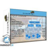 دانلود StormWind Cisco CCNA Data Center: DCICT v6.0