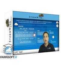 دانلود StormWind AWS Technical Essentials