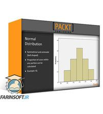 PacktPub Basic Statistics and Data Mining for Data Science