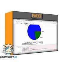 دانلود PacktPub Developing Advanced Plots with Matplotlib