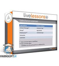 دانلود LiveLessons Salesforce for Developers