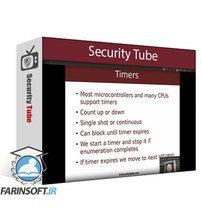 دانلود SecurityTube PentesterAcademy USB Forensics and Pentesting
