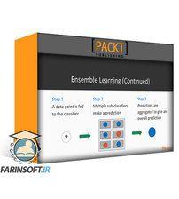 دانلود PacktPub Training Your Systems with Python Statistical Modeling