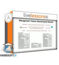 دانلود LiveLessons Wireshark for Wireless LANs
