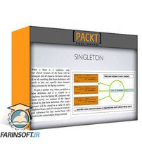 PacktPub Spring Framework for Beginners