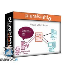 PluralSight Security Services for Cisco CCDP ARCH (300-320)