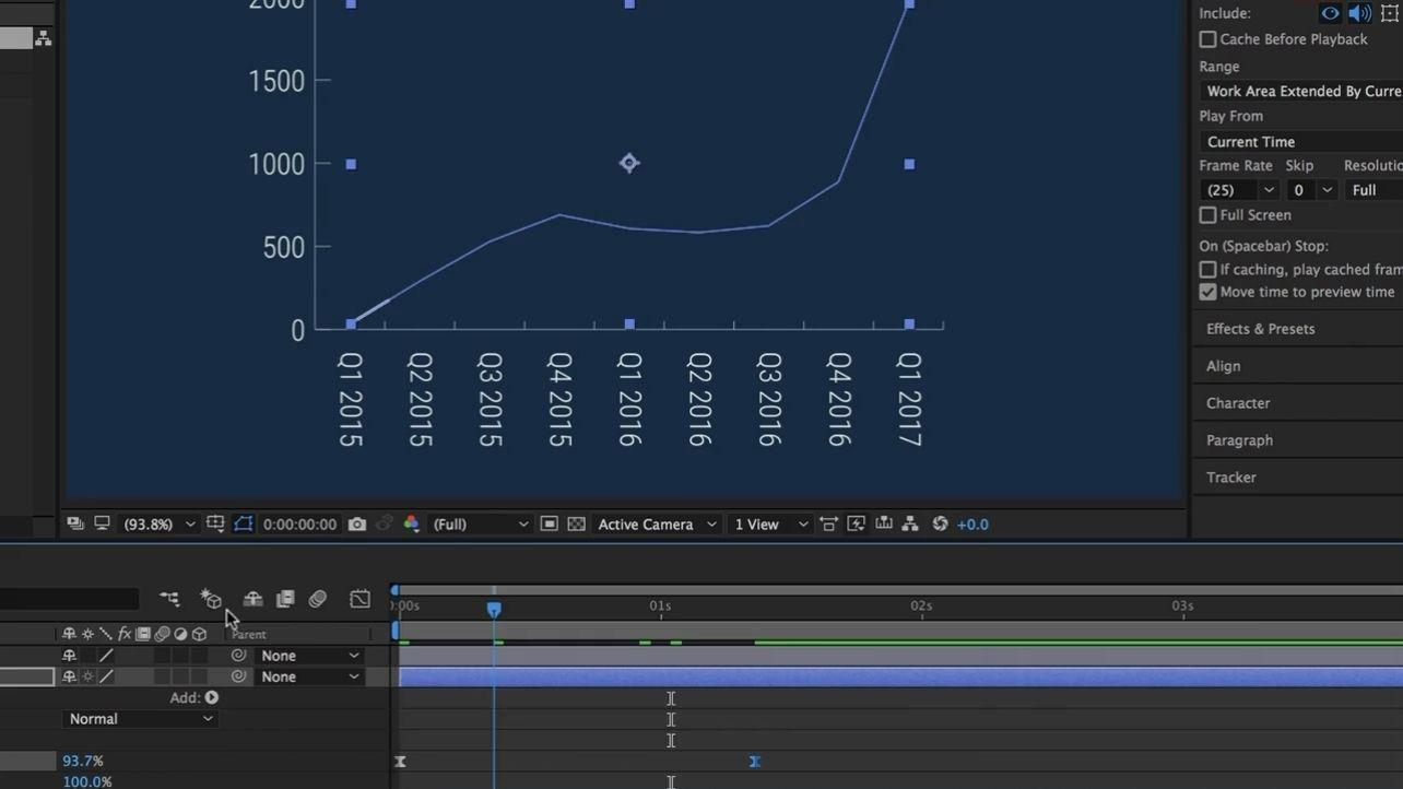 دانلود Udemy Data Visualization & Motion Graphics -Adobe