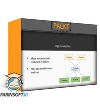 دانلود PacktPub Building and Deploying Java EE Microservices on the Cloud