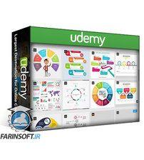 دانلود Udemy Fiverr Blueprint, The success formula
