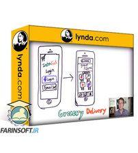 دانلود Lynda Wireframing for Product Managers