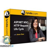 Lynda ASP.NET MVC: HTTP Request Life Cycle
