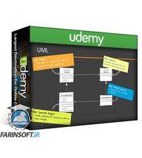 دانلود Udemy Design Patterns in Java – Concepts & Hands On Projects