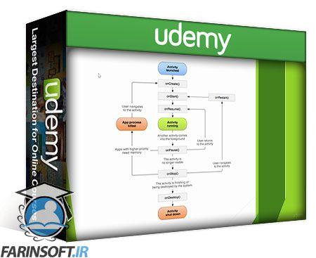 دانلود Udemy The Essential Android O Developer Course (Java)