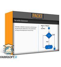 دانلود PacktPub Beginning Modern C# and .NET Development