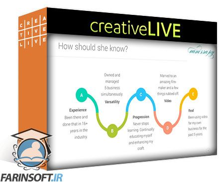 دانلود CreativeLive Using Animoto Slideshow Videos to Grow Your Business