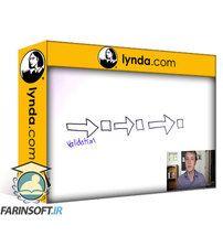 دانلود Lynda Customer Development First Steps for Product Managers