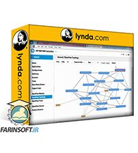 دانلود Lynda Practical Software-Defined Networking: 3 Learning Mininet