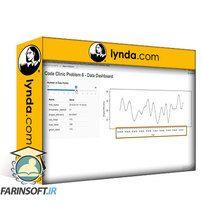 Lynda Code Clinic: R