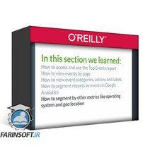 دانلود OReilly Using Events to Understand Users