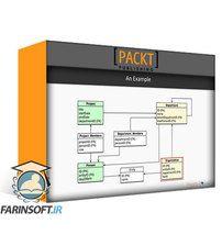 دانلود PacktPub Learning Java 9 – Databases and Multithreading in Java