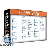 دانلود PluralSight Cloud Patterns and Architecture for Microsoft Azure Developers