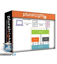PluralSight ISE Profiling Services for CCNP Security (300-208) SISAS