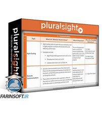 دانلود PluralSight PMI-ACP: Final Preparations for PMI-ACP Certification (11 of 11)