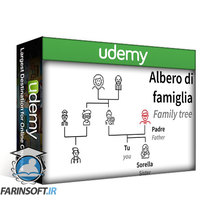 Udemy Italian : Basic Crash Course – Beginner