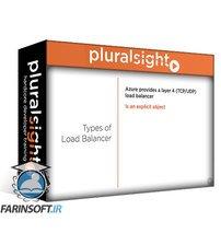 دانلود PluralSight Design a Networking Strategy for Microsoft Azure