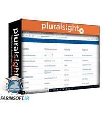 دانلود PluralSight Design Auditing for Microsoft Azure