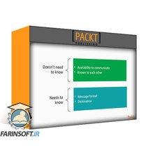 PacktPub Java EE 8 Application Development