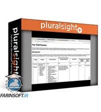 PluralSight Node.js: Getting Started