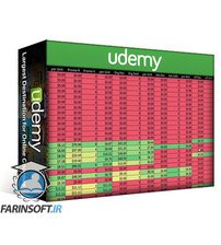 Udemy Udemy Instructor Revenue and Review Analysis – Unofficial