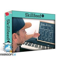 Skillfeed Play Beautiful Piano Songs in No Time!