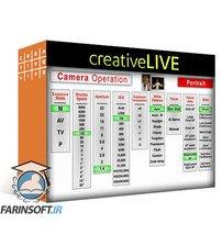 CreativeLive Canon® 1DX Mark II Fast Start