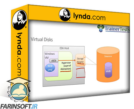 دانلود lynda VMware vSphere 6.5 Essential Training Part 2