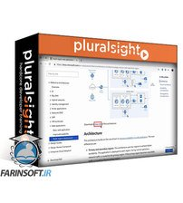PluralSight Designing for High Availability on Microsoft Azure