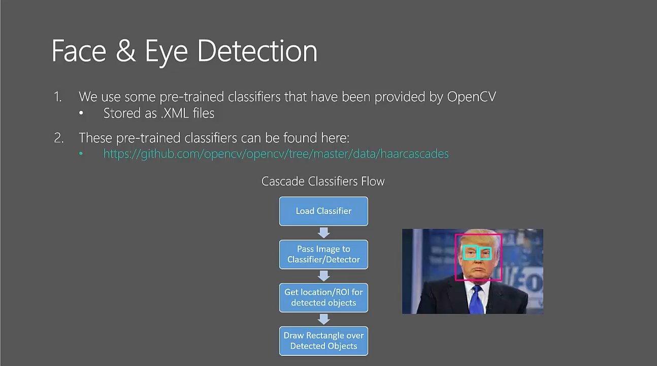 دانلود PacktPub Master Computer Vision OpenCV3 in Python and Machine