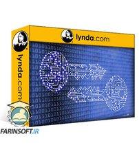 دانلود lynda CASP Cert Prep: 4 Technical Integration of Enterprise Security