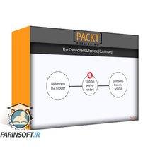 دانلود PacktPub Hands-on Web Development with React